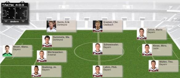 Aufstellung Deutschland Portugal - 4-3-3