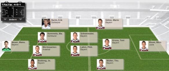 Aufstellung Deutschland Portugal - 4-5-1